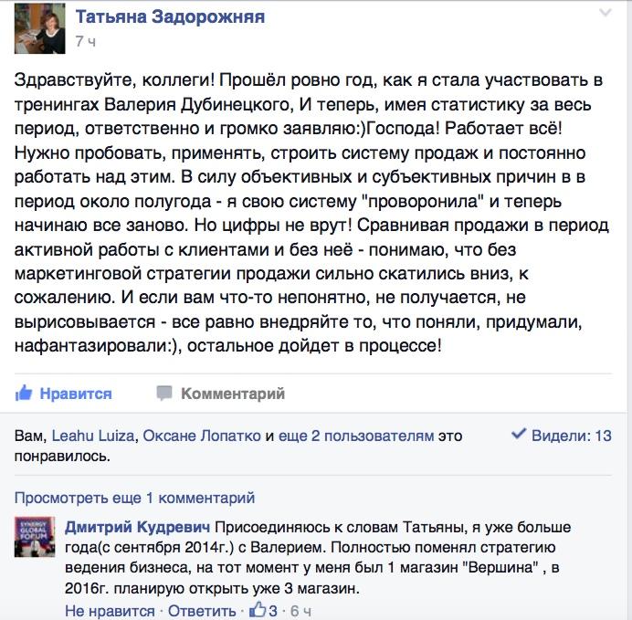 Отзывы Татяна Задорожння, Дмитрий Кудревич