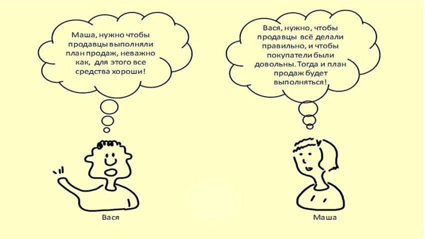 motivatsiya prodavtsov